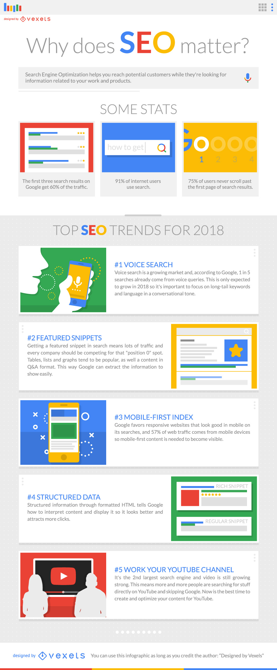 Top SEO Trends for 2018 Infographic