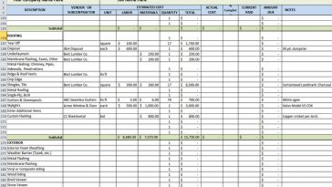 Free Estimating Budgeting Worksheet Sample